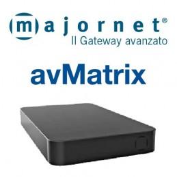 MAJORNET avMatrix