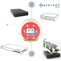 Sistemi di connettività - Reti | KK Shopping